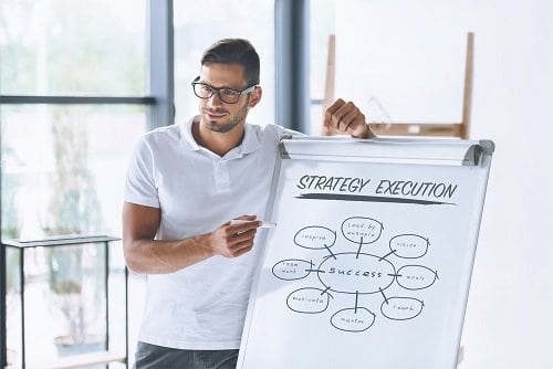 Strategic Marketing Consultant