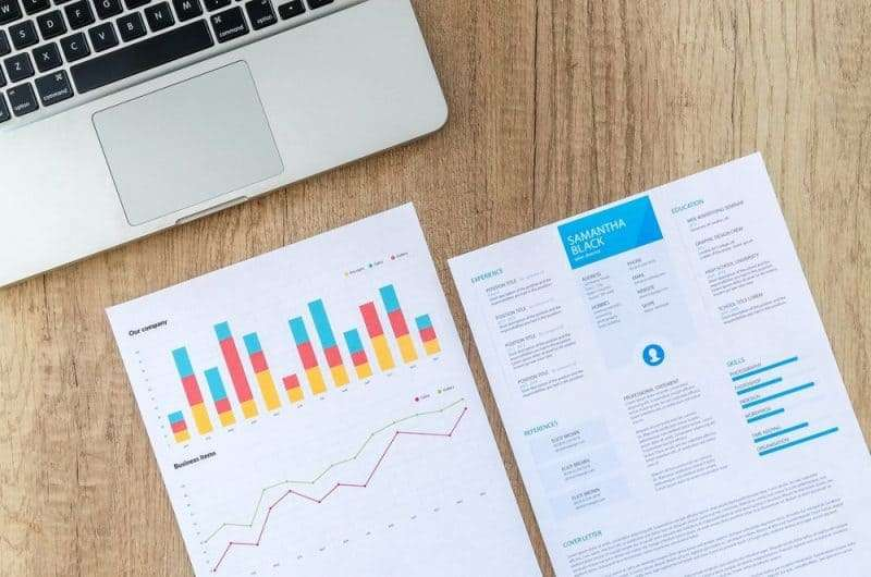 Why A Marketing Plan is Critical for Small Business